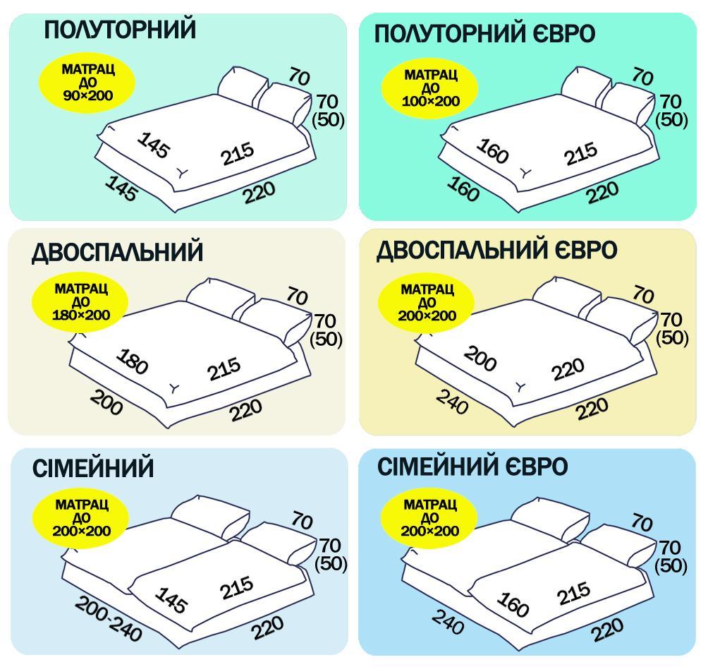 Размеры постельного белья.